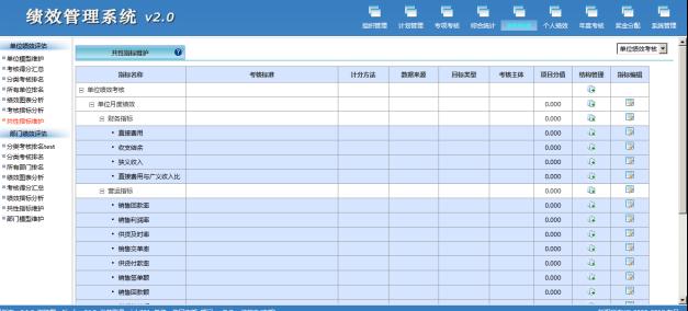 1303-01-绩效考核管理(试行)办法[1] (1)