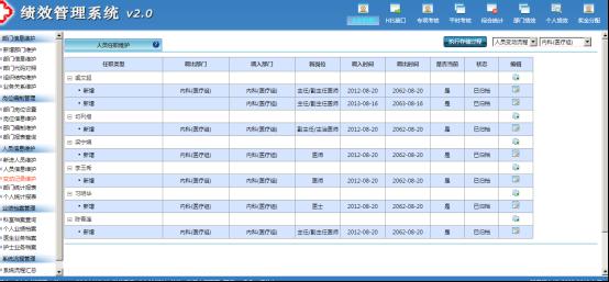 人事系统_组织人事管理系统:人员信息管理